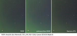 Der Vergleich zeigt, dass man beim Fotografieren von Polarlichtern keinesfalls nur JPGs machen sollte. Ein RAW-file ist sehr leicht entrauscht ohne die Sterne zu beeinträchtigen.